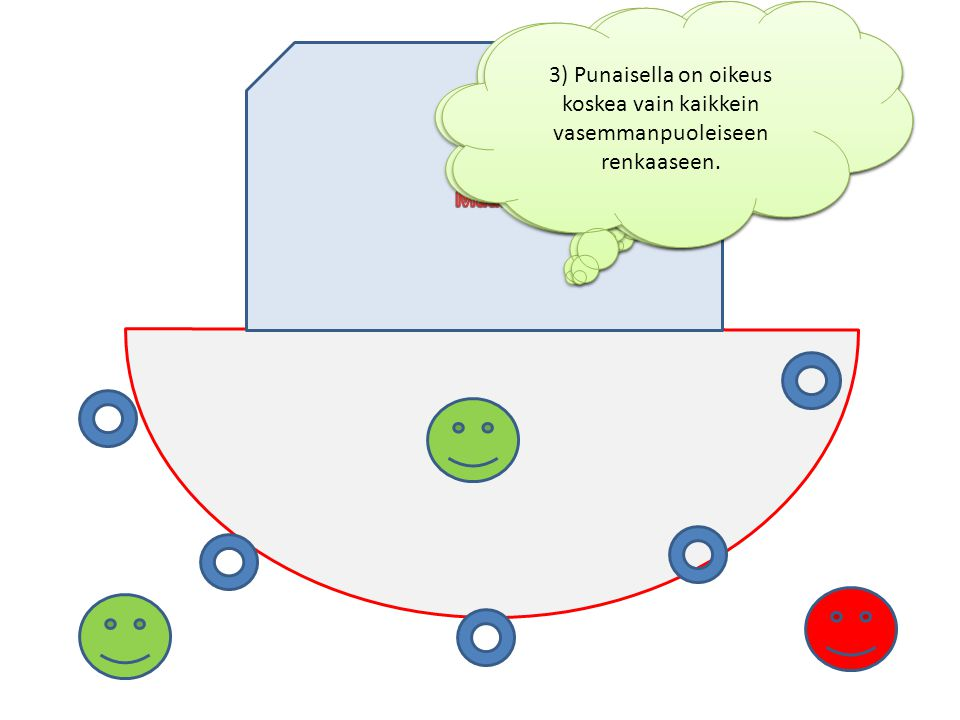 1) Mitkä renkaat maalivahti voi vetää alueelle.