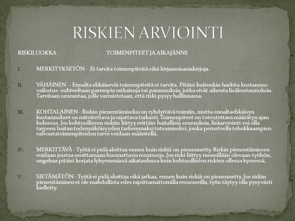 RISKILUOKKA TOIMENPITEET JA AIKAJÄNNE I.