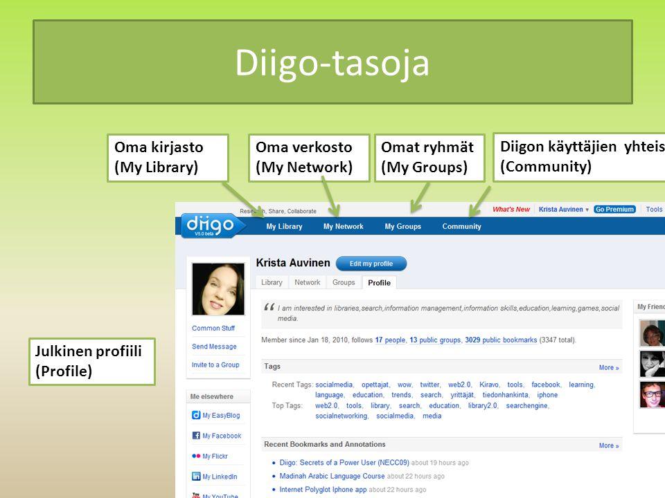 Diigo-tasoja Julkinen profiili (Profile) Oma kirjasto (My Library) Oma verkosto (My Network) Diigon käyttäjien yhteisö (Community) Omat ryhmät (My Groups)