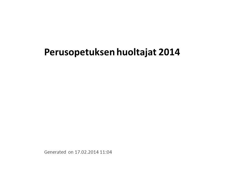 Perusopetuksen huoltajat 2014 Generated on 17.02.2014 11:04