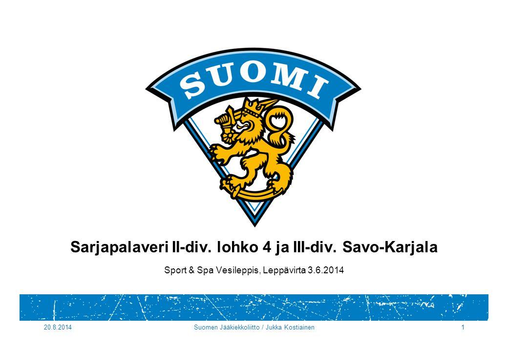 20.8.2014Suomen Jääkiekkoliitto / Jukka Kostiainen1 Sarjapalaveri II-div.