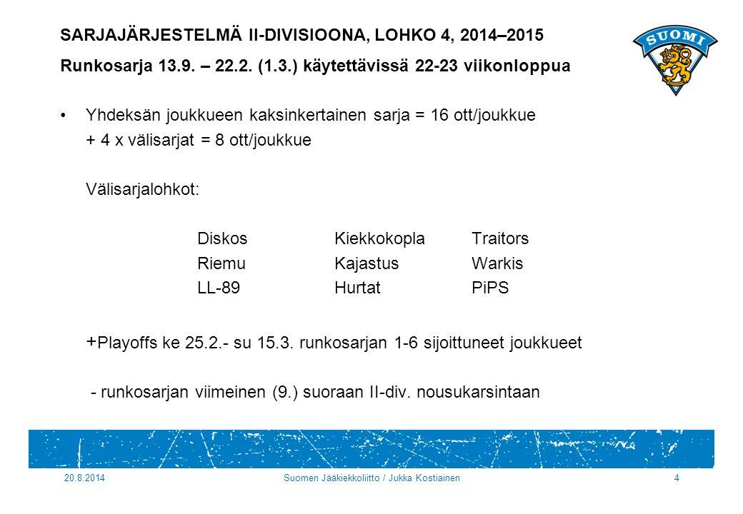 SARJAJÄRJESTELMÄ II-DIVISIOONA, LOHKO 4, 2014–2015 Runkosarja 13.9.