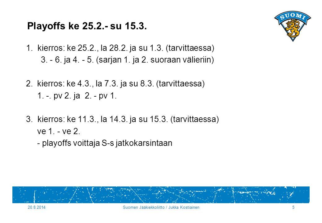 Playoffs ke 25.2.- su 15.3. 1. kierros: ke 25.2., la 28.2.