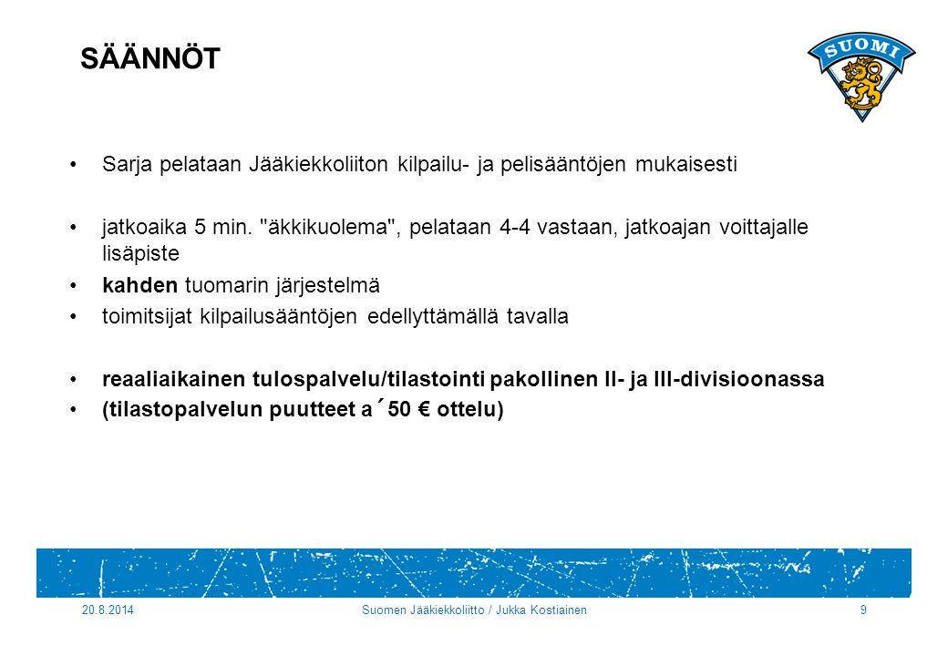 SÄÄNNÖT Sarja pelataan Jääkiekkoliiton kilpailu- ja pelisääntöjen mukaisesti jatkoaika 5 min.