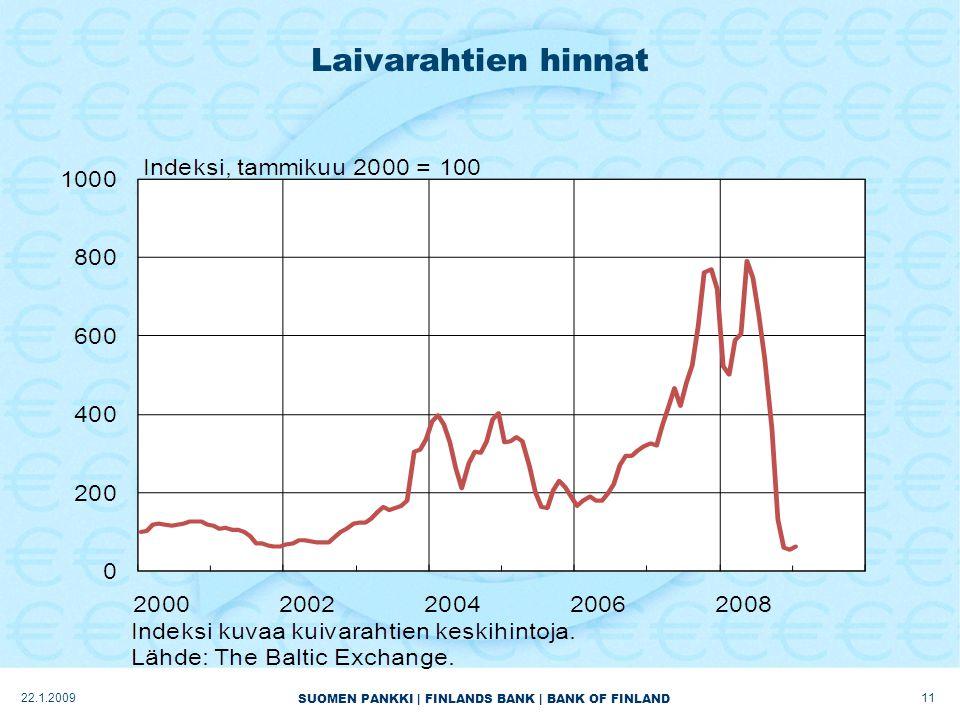 SUOMEN PANKKI | FINLANDS BANK | BANK OF FINLAND Laivarahtien hinnat 1122.1.2009