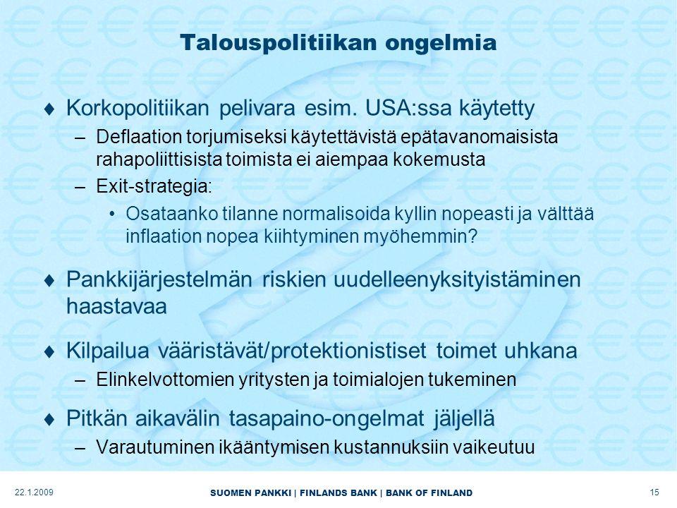 SUOMEN PANKKI | FINLANDS BANK | BANK OF FINLAND Talouspolitiikan ongelmia  Korkopolitiikan pelivara esim.