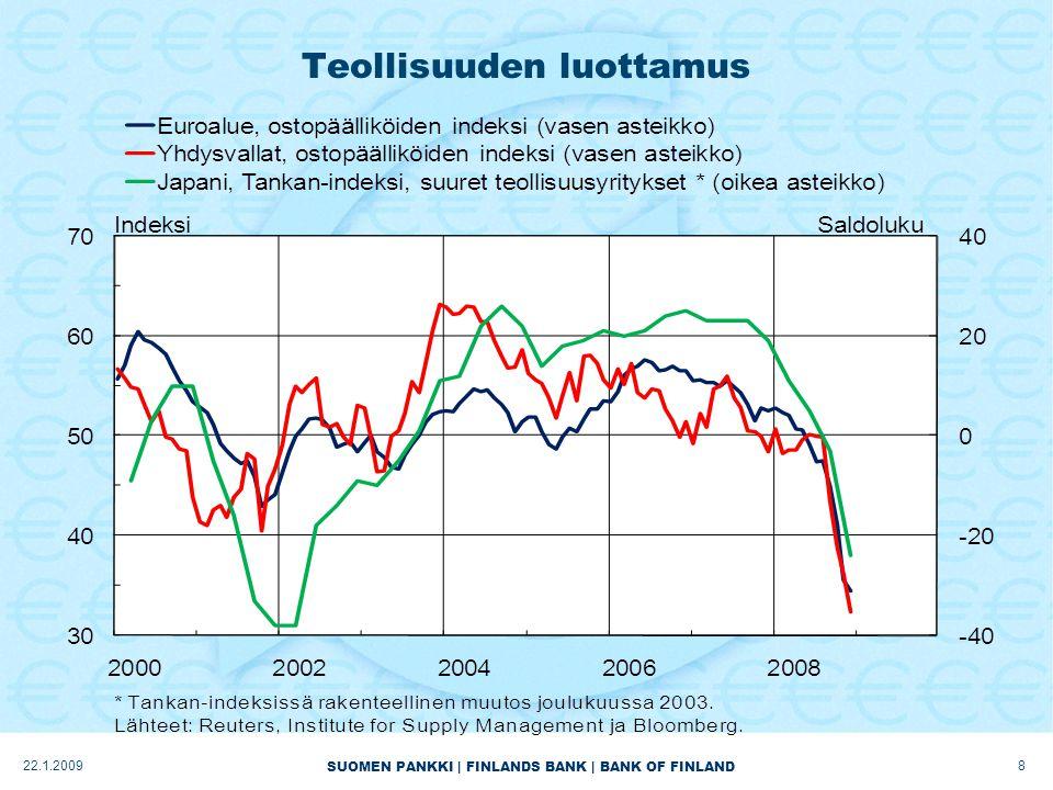 SUOMEN PANKKI | FINLANDS BANK | BANK OF FINLAND Teollisuuden luottamus 822.1.2009