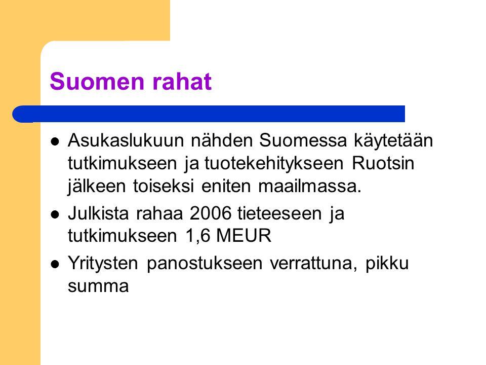 Suomen rahat Asukaslukuun nähden Suomessa käytetään tutkimukseen ja tuotekehitykseen Ruotsin jälkeen toiseksi eniten maailmassa.