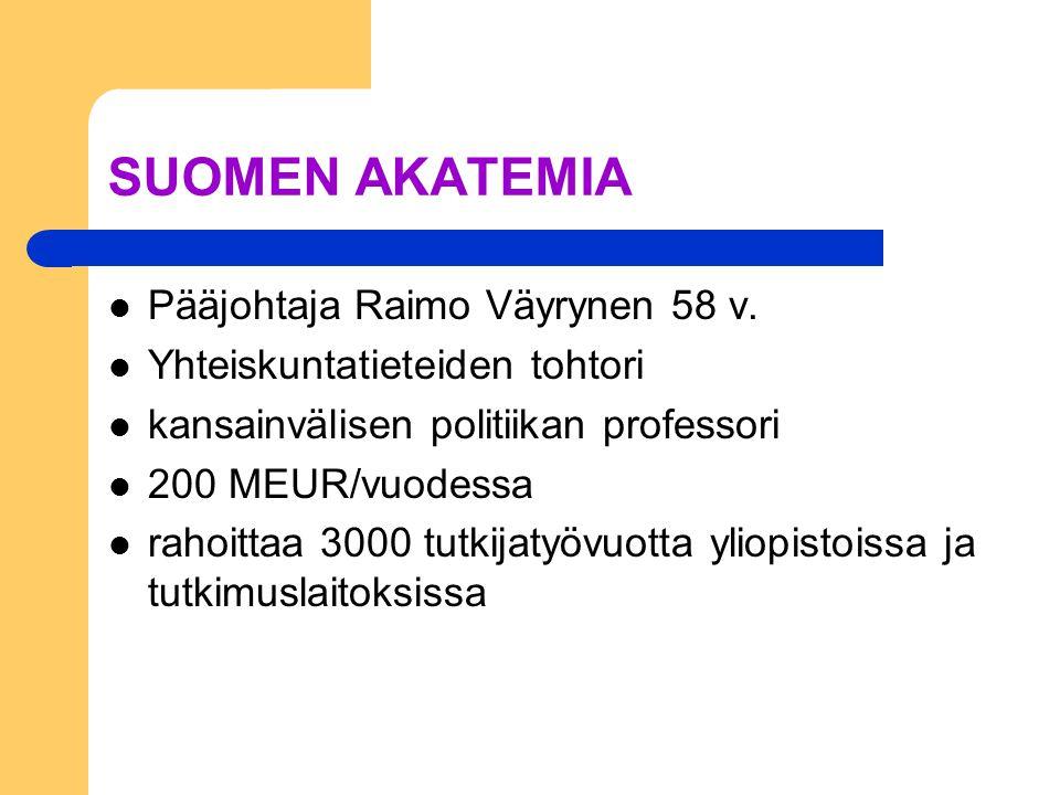 SUOMEN AKATEMIA Pääjohtaja Raimo Väyrynen 58 v.