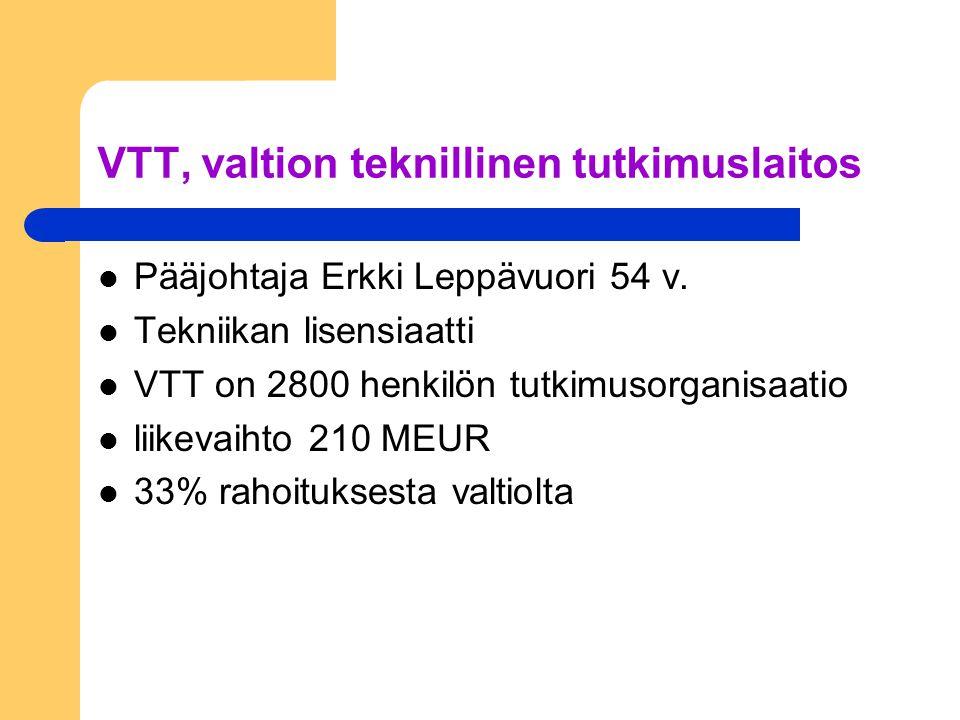 VTT, valtion teknillinen tutkimuslaitos Pääjohtaja Erkki Leppävuori 54 v.