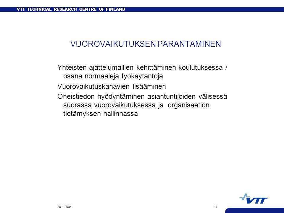 VTT TECHNICAL RESEARCH CENTRE OF FINLAND 20.1.200411 VUOROVAIKUTUKSEN PARANTAMINEN Yhteisten ajattelumallien kehittäminen koulutuksessa / osana normaaleja työkäytäntöjä Vuorovaikutuskanavien lisääminen Oheistiedon hyödyntäminen asiantuntijoiden välisessä suorassa vuorovaikutuksessa ja organisaation tietämyksen hallinnassa