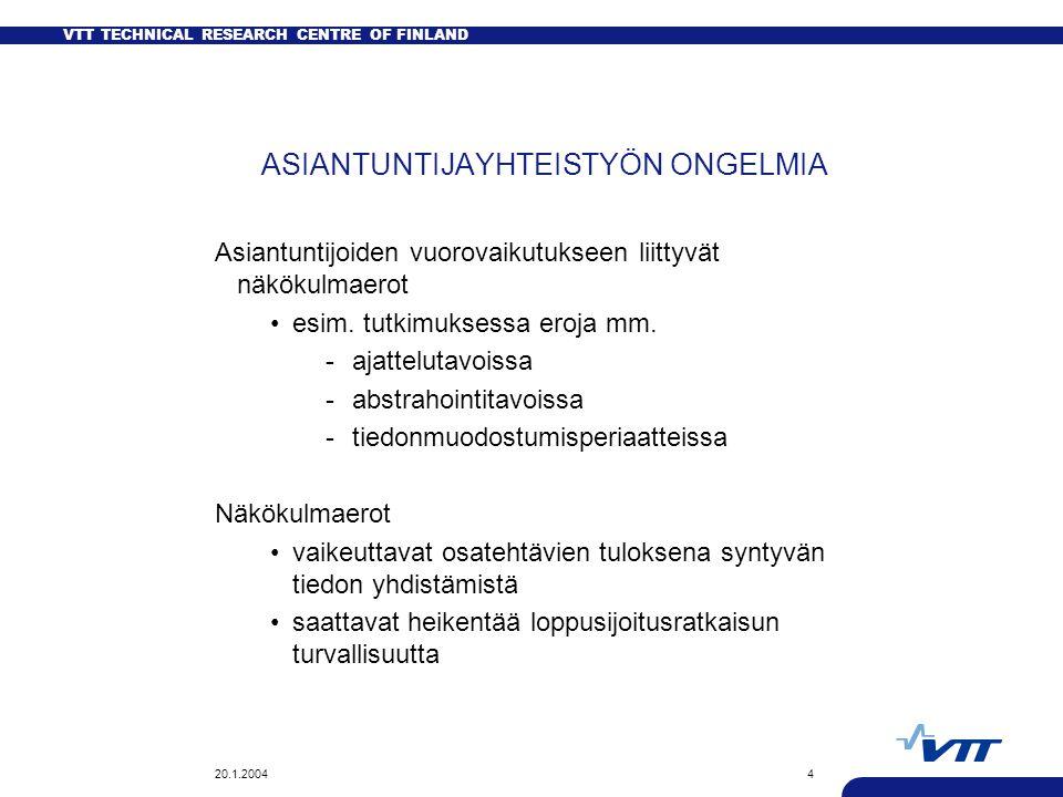 VTT TECHNICAL RESEARCH CENTRE OF FINLAND 20.1.20044 ASIANTUNTIJAYHTEISTYÖN ONGELMIA Asiantuntijoiden vuorovaikutukseen liittyvät näkökulmaerot esim.