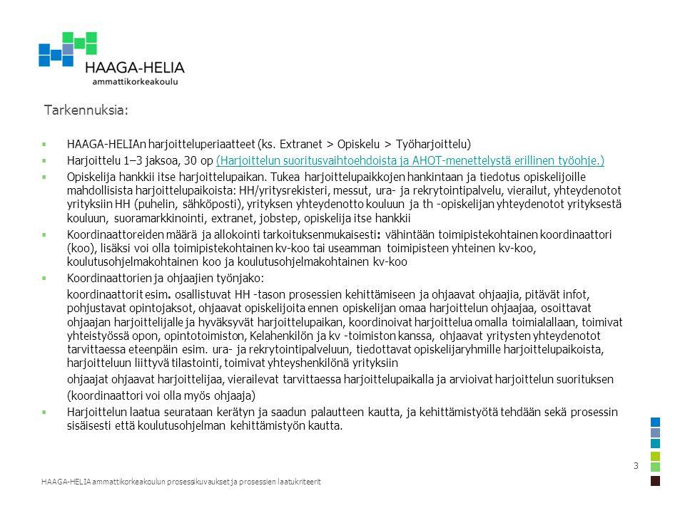 HAAGA-HELIA ammattikorkeakoulun prosessikuvaukset ja prosessien laatukriteerit 3 Tarkennuksia:  HAAGA-HELIAn harjoitteluperiaatteet (ks.