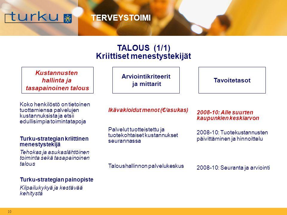 10 TERVEYSTOIMI TALOUS (1/1) Kriittiset menestystekijät Kustannusten hallinta ja tasapainoinen talous Arviointikriteerit ja mittarit Tavoitetasot Koko henkilöstö on tietoinen tuottamiensa palvelujen kustannuksista ja etsii edullisimpia toimintatapoja Turku-strategian kriittinen menestystekijä Tehokas ja asukaslähtöinen toiminta sekä tasapainoinen talous Turku-strategian painopiste Kilpailukykyä ja kestävää kehitystä Ikävakioidut menot (€/asukas) Palvelut tuotteistettu ja tuotekohtaiset kustannukset seurannassa Taloushallinnon palvelukeskus 2008-10: Alle suurten kaupunkien keskiarvon 2008-10: Tuotekustannusten päivittäminen ja hinnoittelu 2008-10: Seuranta ja arviointi