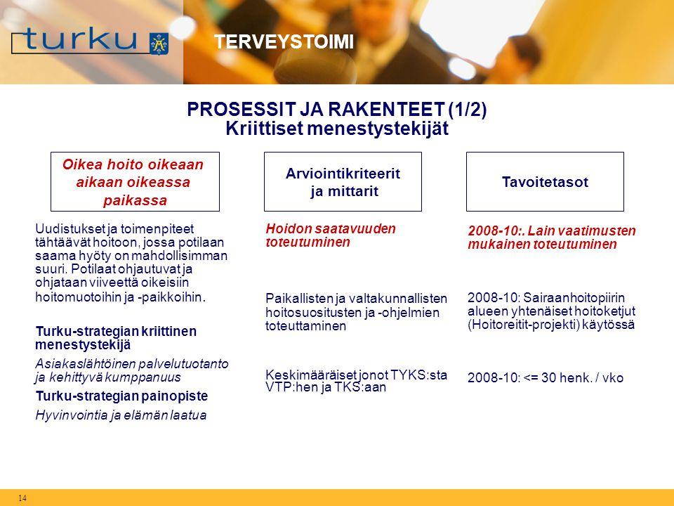 14 PROSESSIT JA RAKENTEET (1/2) Kriittiset menestystekijät Uudistukset ja toimenpiteet tähtäävät hoitoon, jossa potilaan saama hyöty on mahdollisimman suuri.