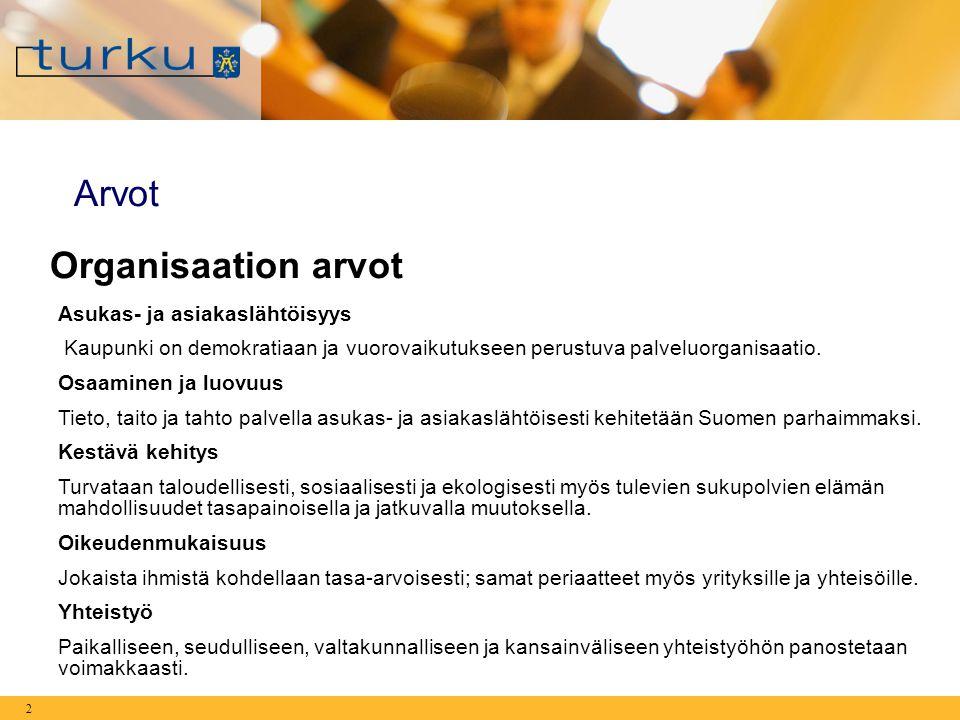 2 Arvot Asukas- ja asiakaslähtöisyys Kaupunki on demokratiaan ja vuorovaikutukseen perustuva palveluorganisaatio.