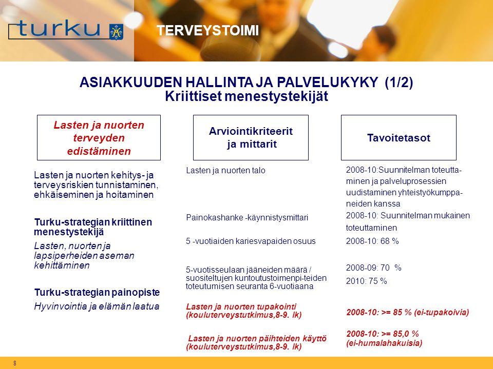 8 TERVEYSTOIMI ASIAKKUUDEN HALLINTA JA PALVELUKYKY (1/2) Kriittiset menestystekijät Lasten ja nuorten terveyden edistäminen Arviointikriteerit ja mittarit Tavoitetasot Lasten ja nuorten kehitys- ja terveysriskien tunnistaminen, ehkäiseminen ja hoitaminen Turku-strategian kriittinen menestystekijä Lasten, nuorten ja lapsiperheiden aseman kehittäminen Turku-strategian painopiste Hyvinvointia ja elämän laatua Lasten ja nuorten talo Painokashanke -käynnistysmittari 5 -vuotiaiden kariesvapaiden osuus 5-vuotisseulaan jääneiden määrä / suositeltujen kuntoutustoimenpi-teiden toteutumisen seuranta 6-vuotiaana Lasten ja nuorten tupakointi (kouluterveystutkimus,8-9.