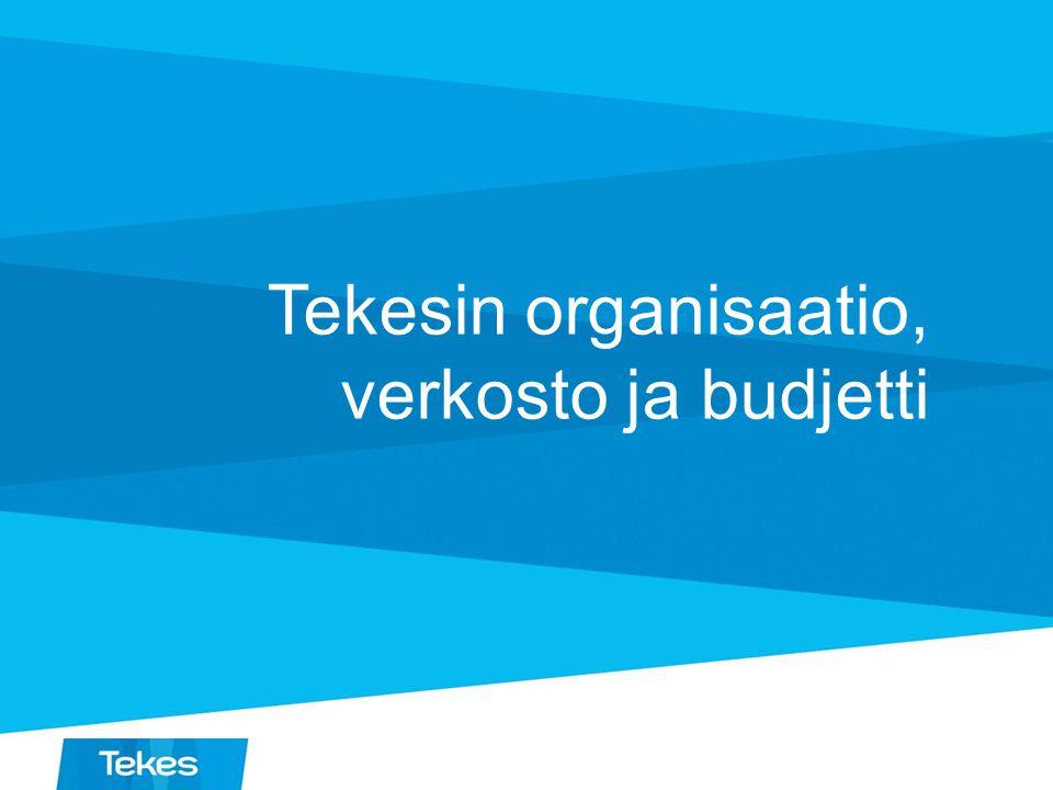 Tekesin organisaatio, verkosto ja budjetti