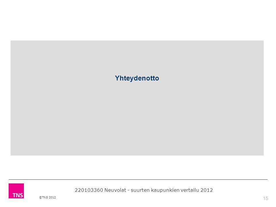 15 ©TNS 2012 Yhteydenotto 220103360 Neuvolat - suurten kaupunkien vertailu 2012