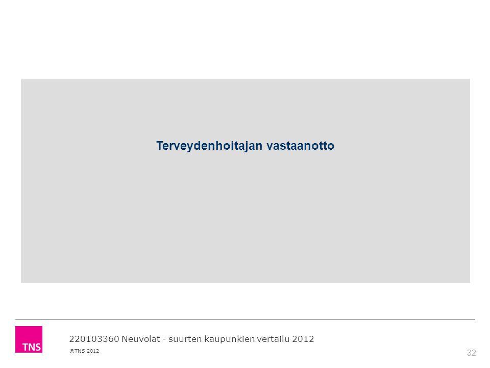 32 ©TNS 2012 Terveydenhoitajan vastaanotto 220103360 Neuvolat - suurten kaupunkien vertailu 2012