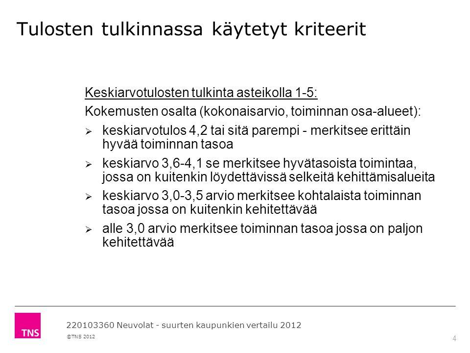 4 ©TNS 2012 Tulosten tulkinnassa käytetyt kriteerit 220103360 Neuvolat - suurten kaupunkien vertailu 2012 Keskiarvotulosten tulkinta asteikolla 1-5: Kokemusten osalta (kokonaisarvio, toiminnan osa-alueet):  keskiarvotulos 4,2 tai sitä parempi - merkitsee erittäin hyvää toiminnan tasoa  keskiarvo 3,6-4,1 se merkitsee hyvätasoista toimintaa, jossa on kuitenkin löydettävissä selkeitä kehittämisalueita  keskiarvo 3,0-3,5 arvio merkitsee kohtalaista toiminnan tasoa jossa on kuitenkin kehitettävää  alle 3,0 arvio merkitsee toiminnan tasoa jossa on paljon kehitettävää