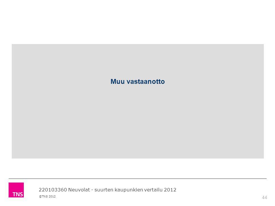 44 ©TNS 2012 Muu vastaanotto 220103360 Neuvolat - suurten kaupunkien vertailu 2012