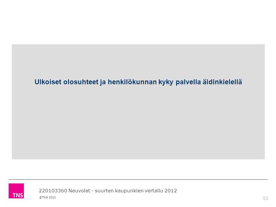 55 ©TNS 2012 Ulkoiset olosuhteet ja henkilökunnan kyky palvella äidinkielellä 220103360 Neuvolat - suurten kaupunkien vertailu 2012