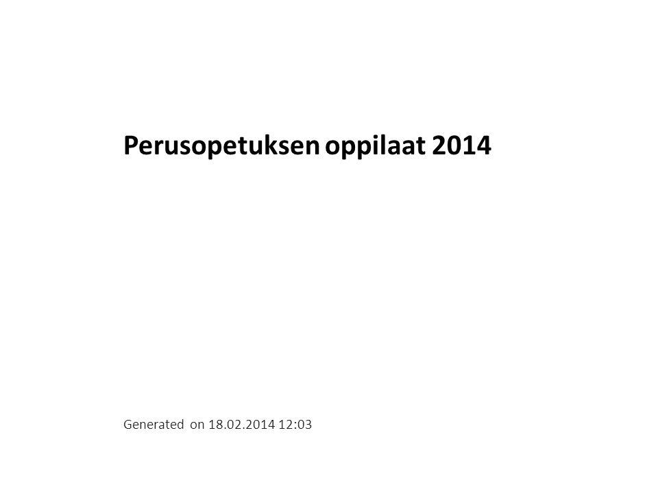 Perusopetuksen oppilaat 2014 Generated on 18.02.2014 12:03