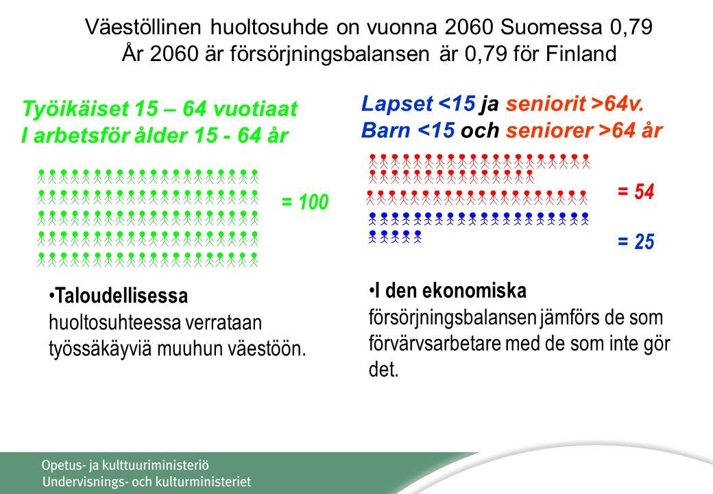 = 54 = 100 = 25 Taloudellisessa huoltosuhteessa verrataan työssäkäyviä muuhun väestöön.