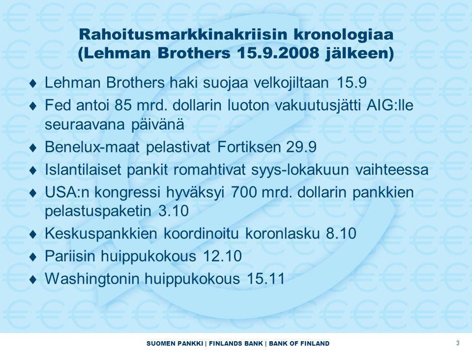 SUOMEN PANKKI | FINLANDS BANK | BANK OF FINLAND Rahoitusmarkkinakriisin kronologiaa (Lehman Brothers 15.9.2008 jälkeen)  Lehman Brothers haki suojaa velkojiltaan 15.9  Fed antoi 85 mrd.