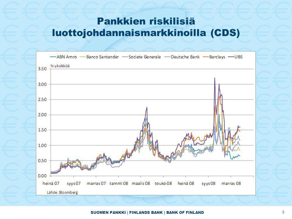 SUOMEN PANKKI | FINLANDS BANK | BANK OF FINLAND Pankkien riskilisiä luottojohdannaismarkkinoilla (CDS) 5