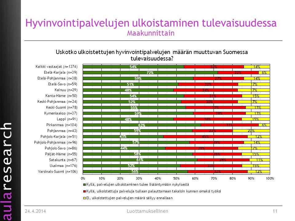 Hyvinvointipalvelujen ulkoistaminen tulevaisuudessa Maakunnittain 24.4.2014Luottamuksellinen11
