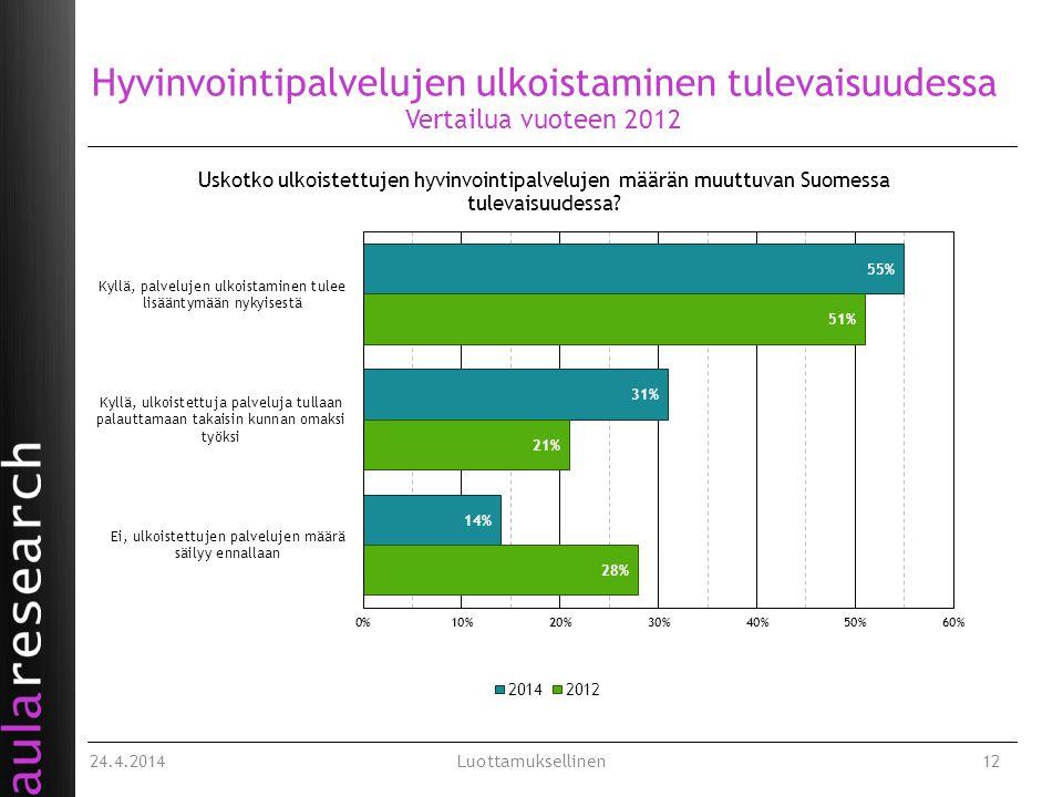 Hyvinvointipalvelujen ulkoistaminen tulevaisuudessa Vertailua vuoteen 2012 24.4.2014Luottamuksellinen12