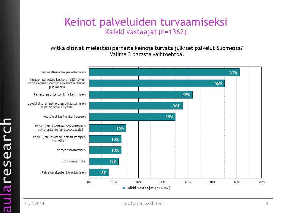 Keinot palveluiden turvaamiseksi Kaikki vastaajat (n=1362) 24.4.2014Luottamuksellinen4