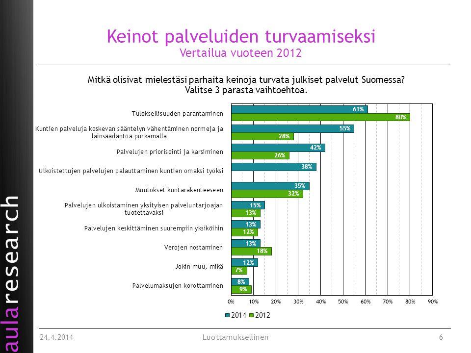 Keinot palveluiden turvaamiseksi Vertailua vuoteen 2012 24.4.2014Luottamuksellinen6