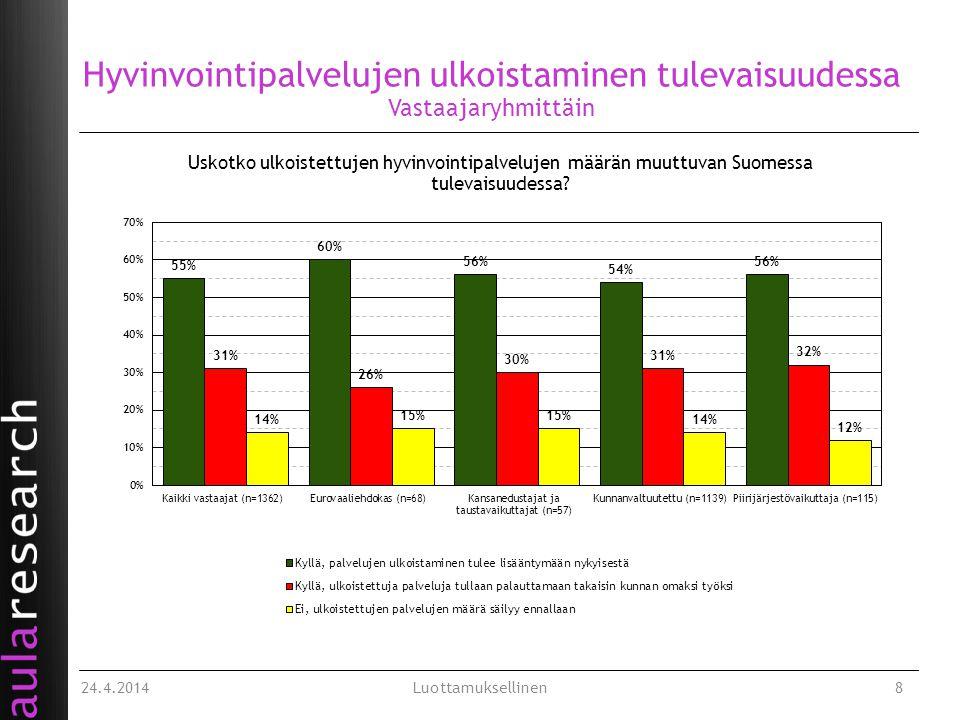 Hyvinvointipalvelujen ulkoistaminen tulevaisuudessa Vastaajaryhmittäin 24.4.2014Luottamuksellinen8