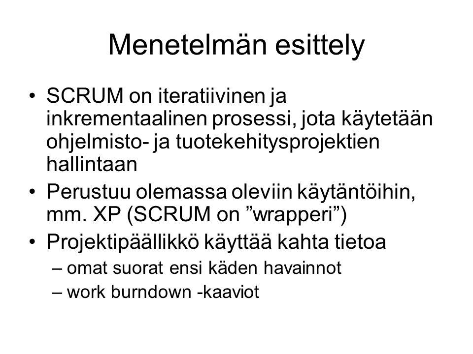 Menetelmän esittely SCRUM on iteratiivinen ja inkrementaalinen prosessi, jota käytetään ohjelmisto- ja tuotekehitysprojektien hallintaan Perustuu olemassa oleviin käytäntöihin, mm.