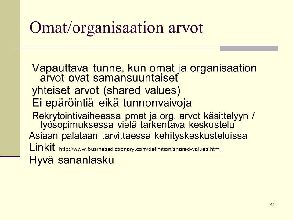 41 Omat/organisaation arvot Vapauttava tunne, kun omat ja organisaation arvot ovat samansuuntaiset yhteiset arvot (shared values) Ei epäröintiä eikä tunnonvaivoja Rekrytointivaiheessa pmat ja org.