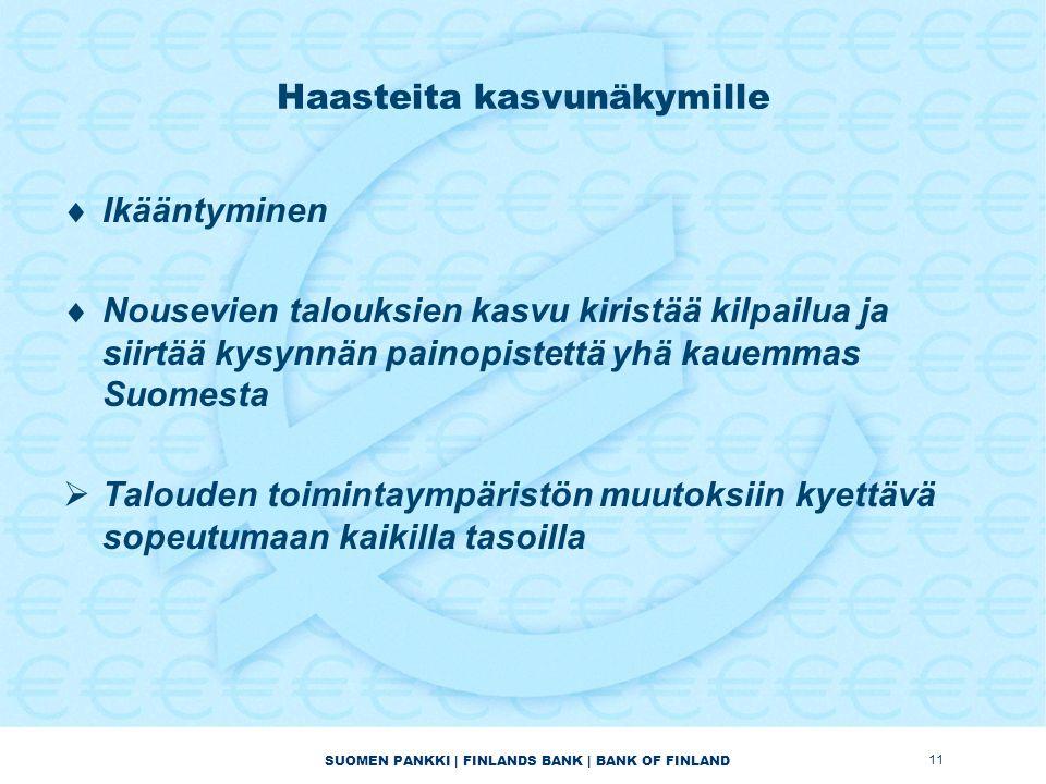 SUOMEN PANKKI | FINLANDS BANK | BANK OF FINLAND Haasteita kasvunäkymille  Ikääntyminen  Nousevien talouksien kasvu kiristää kilpailua ja siirtää kysynnän painopistettä yhä kauemmas Suomesta  Talouden toimintaympäristön muutoksiin kyettävä sopeutumaan kaikilla tasoilla 11