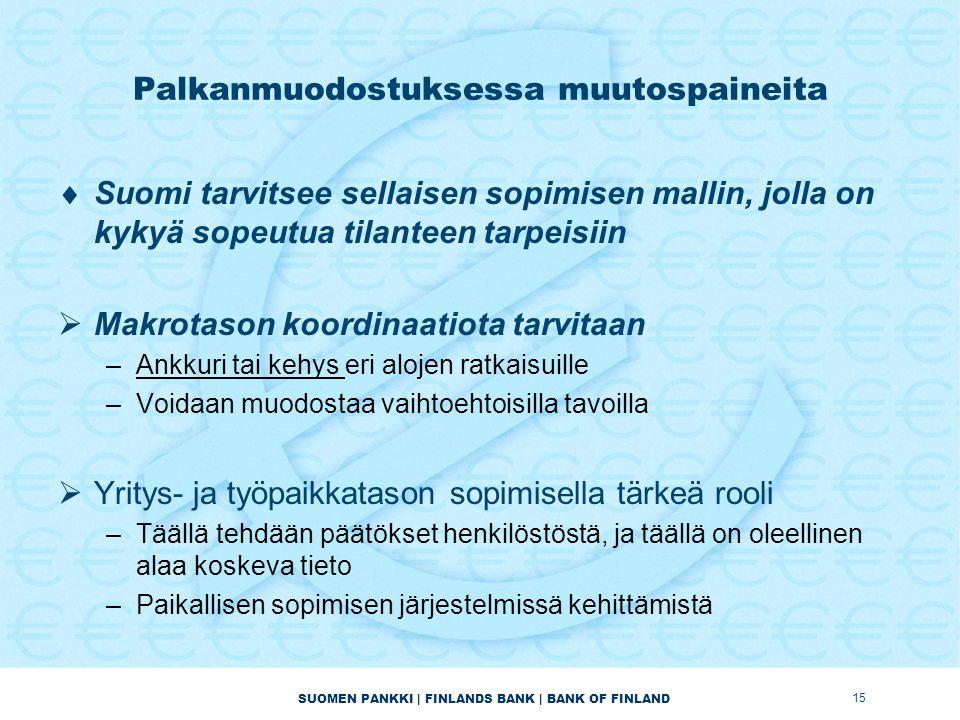 SUOMEN PANKKI | FINLANDS BANK | BANK OF FINLAND Palkanmuodostuksessa muutospaineita  Suomi tarvitsee sellaisen sopimisen mallin, jolla on kykyä sopeutua tilanteen tarpeisiin  Makrotason koordinaatiota tarvitaan –Ankkuri tai kehys eri alojen ratkaisuille –Voidaan muodostaa vaihtoehtoisilla tavoilla  Yritys- ja työpaikkatason sopimisella tärkeä rooli –Täällä tehdään päätökset henkilöstöstä, ja täällä on oleellinen alaa koskeva tieto –Paikallisen sopimisen järjestelmissä kehittämistä 15