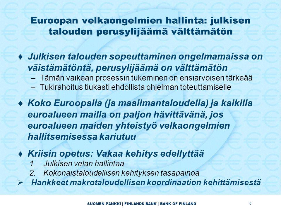 SUOMEN PANKKI | FINLANDS BANK | BANK OF FINLAND Euroopan velkaongelmien hallinta: julkisen talouden perusylijäämä välttämätön  Julkisen talouden sopeuttaminen ongelmamaissa on väistämätöntä, perusylijäämä on välttämätön –Tämän vaikean prosessin tukeminen on ensiarvoisen tärkeää –Tukirahoitus tiukasti ehdollista ohjelman toteuttamiselle  Koko Euroopalla (ja maailmantaloudella) ja kaikilla euroalueen mailla on paljon hävittävänä, jos euroalueen maiden yhteistyö velkaongelmien hallitsemisessa kariutuu  Kriisin opetus: Vakaa kehitys edellyttää 1.Julkisen velan hallintaa 2.Kokonaistaloudellisen kehityksen tasapainoa  Hankkeet makrotaloudellisen koordinaation kehittämisestä 6