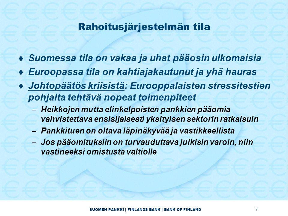 SUOMEN PANKKI | FINLANDS BANK | BANK OF FINLAND Rahoitusjärjestelmän tila  Suomessa tila on vakaa ja uhat pääosin ulkomaisia  Euroopassa tila on kahtiajakautunut ja yhä hauras  Johtopäätös kriisistä: Eurooppalaisten stressitestien pohjalta tehtävä nopeat toimenpiteet –Heikkojen mutta elinkelpoisten pankkien pääomia vahvistettava ensisijaisesti yksityisen sektorin ratkaisuin –Pankkituen on oltava läpinäkyvää ja vastikkeellista –Jos pääomituksiin on turvauduttava julkisin varoin, niin vastineeksi omistusta valtiolle 7