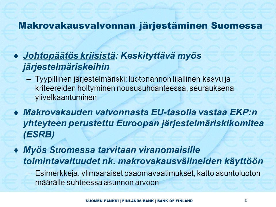 SUOMEN PANKKI | FINLANDS BANK | BANK OF FINLAND Makrovakausvalvonnan järjestäminen Suomessa  Johtopäätös kriisistä: Keskityttävä myös järjestelmäriskeihin –Tyypillinen järjestelmäriski: luotonannon liiallinen kasvu ja kriteereiden höltyminen noususuhdanteessa, seurauksena ylivelkaantuminen  Makrovakauden valvonnasta EU-tasolla vastaa EKP:n yhteyteen perustettu Euroopan järjestelmäriskikomitea (ESRB)  Myös Suomessa tarvitaan viranomaisille toimintavaltuudet nk.