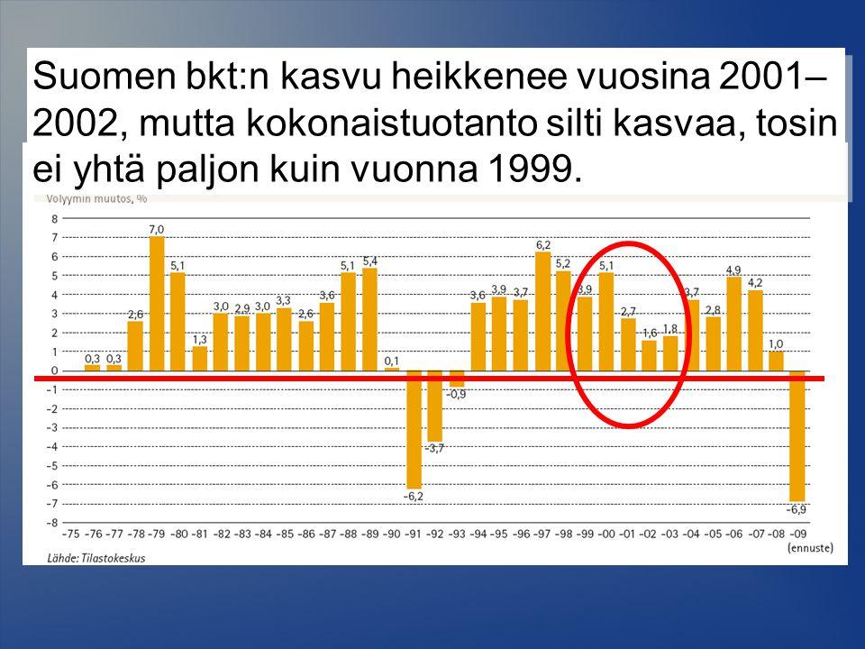 Suomen bkt:n kasvu heikkenee vuosina 2001– 2002, mutta kokonaistuotanto silti kasvaa, tosin ei yhtä paljon kuin vuonna 1999.
