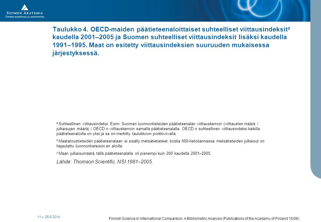 • Finnish Science in International Comparison: A Bibliometric Analysis (Publications of the Academy of Finland 15/06) Taulukko 4.