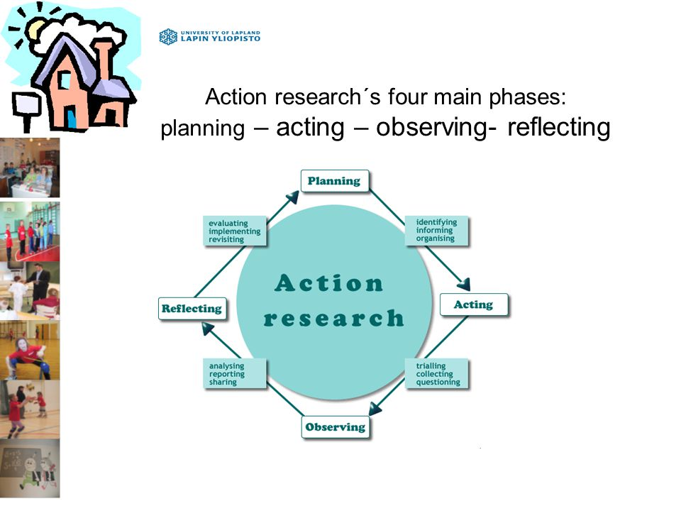 Action research´s four main phases: planning – acting – observing- reflecting