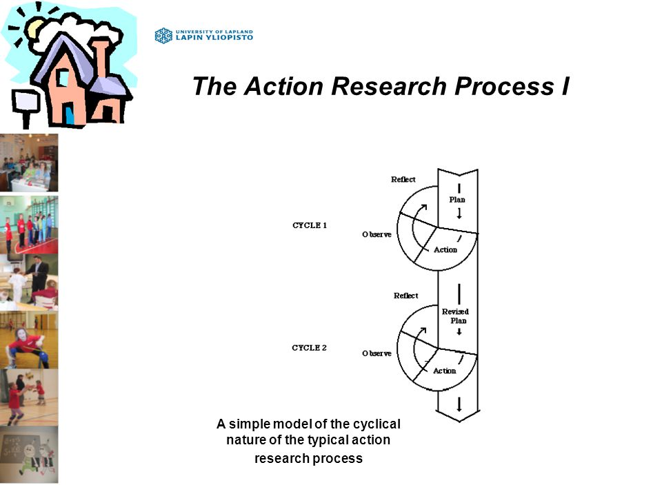 The Action Research Process I A simple model of the cyclical nature of the typical action research process